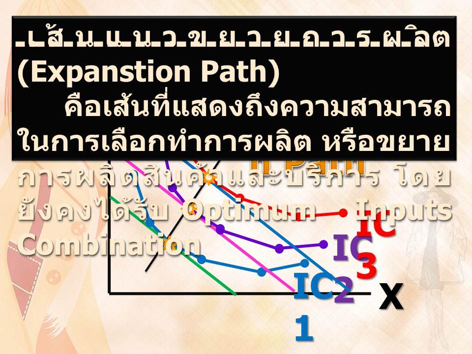 YX IC 1 IC 2 IC 3 เส้นแนวขยายการผลิต (Expanstion Path) คือเส้นที่แสดงถึงความสามารถ ในการเลือกทำการผลิต หรือขยาย การผลิตสินค้าและบริการ โดย ยังคงได้รับ