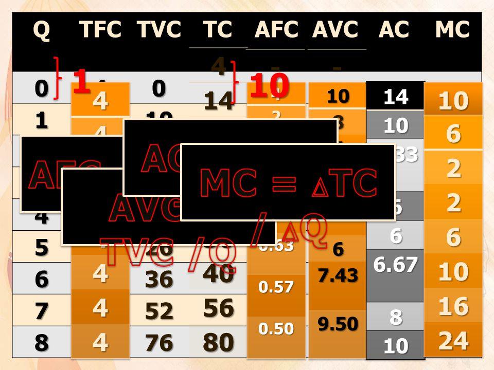 QTFCTVCTCAFCAVCACMC040- 110 216 318 420 526 636 752 876 1420 22 24 30 40 56 80 4 -- - 10 1