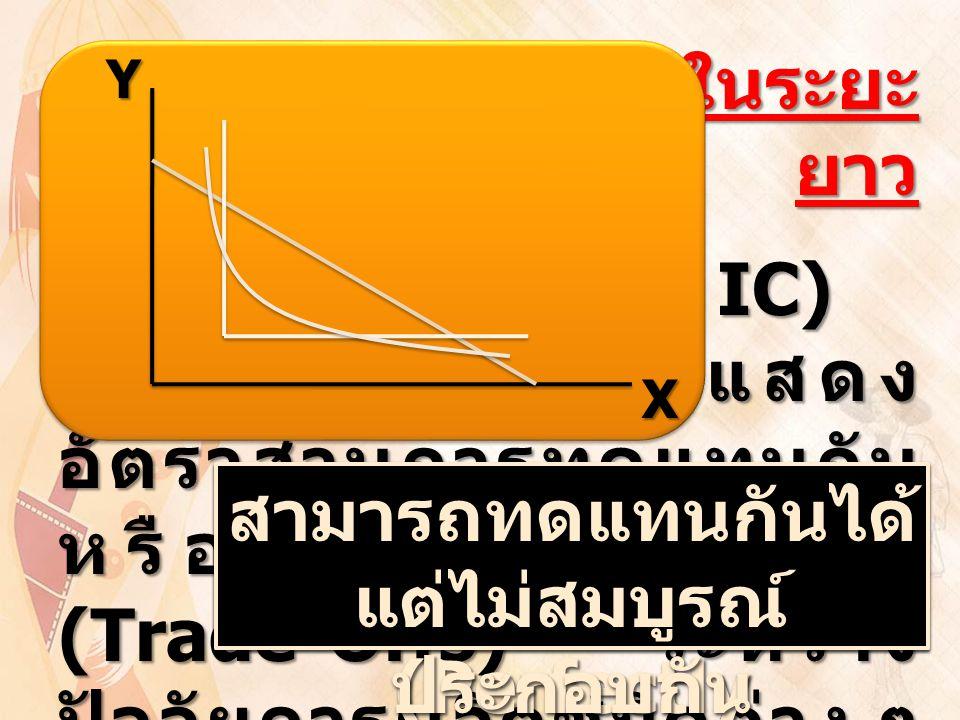 การวัดผลผลิตในระยะ ยาว เส้นผลผลิตเท่ากัน (Isoquant Curve : IC) หมายถึงเส้นที่แสดง อัตราส่วนการทดแทนกัน หรือการแลกเปลี่ยน (Trade-Offs) ระหว่าง ปัจจัยกา