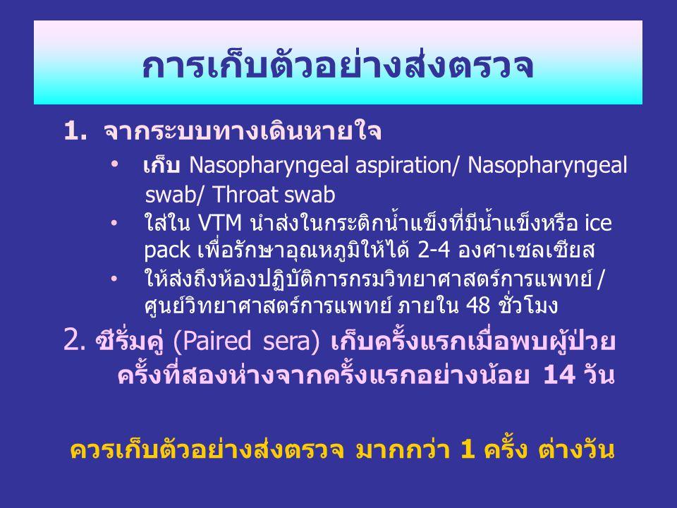 1. จากระบบทางเดินหายใจ • เก็บ Nasopharyngeal aspiration/ Nasopharyngeal swab/ Throat swab • ใส่ใน VTM นำส่งในกระติกน้ำแข็งที่มีน้ำแข็งหรือ ice pack เพ
