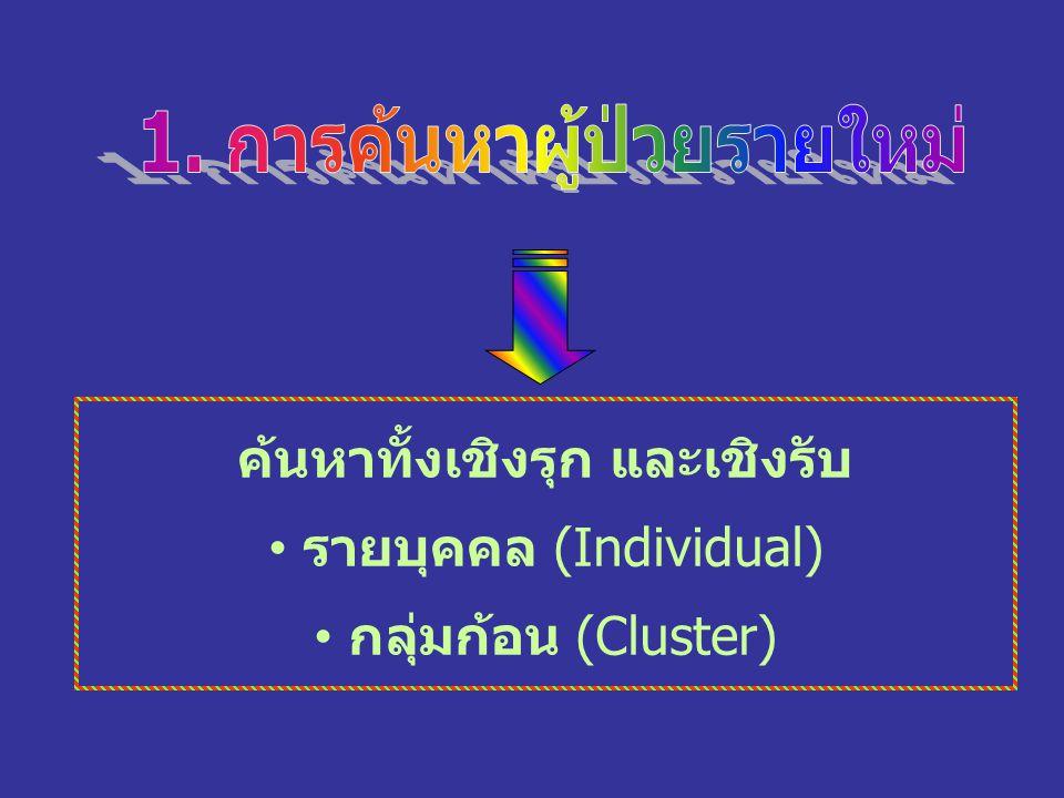 ค้นหาทั้งเชิงรุก และเชิงรับ • รายบุคคล (Individual) • กลุ่มก้อน (Cluster)