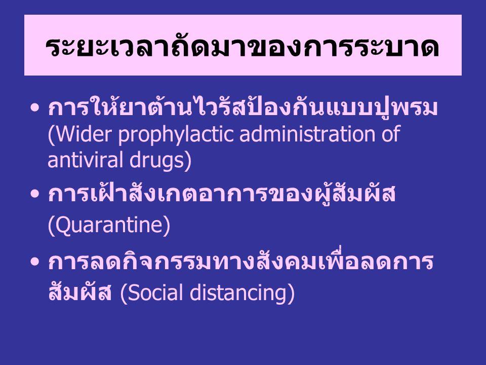 ระยะเวลาถัดมาของการระบาด •การให้ยาต้านไวรัสป้องกันแบบปูพรม (Wider prophylactic administration of antiviral drugs) •การเฝ้าสังเกตอาการของผู้สัมผัส (Qua