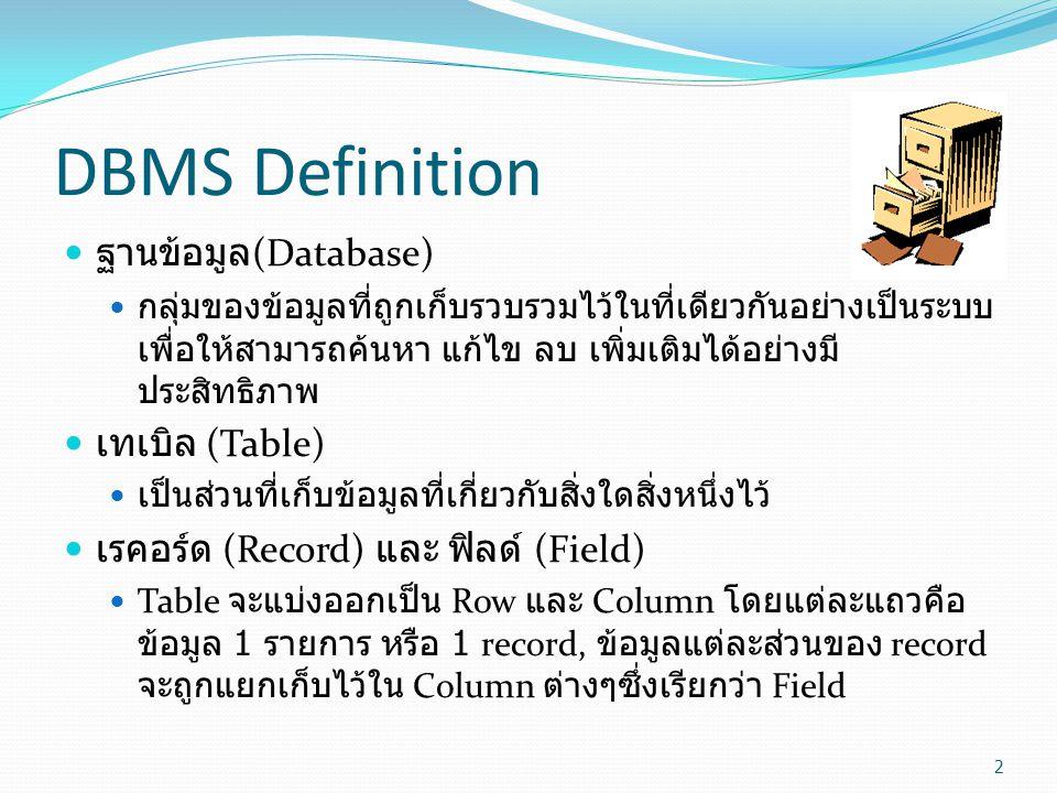 DBMS Definition  ฐานข้อมูล (Database)  กลุ่มของข้อมูลที่ถูกเก็บรวบรวมไว้ในที่เดียวกันอย่างเป็นระบบ เพื่อให้สามารถค้นหา แก้ไข ลบ เพิ่มเติมได้อย่างมี