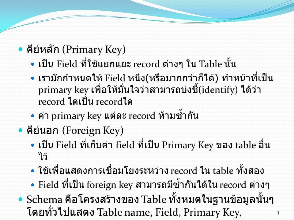  คีย์หลัก (Primary Key)  เป็น Field ที่ใช้แยกแยะ record ต่างๆ ใน Table นั้น  เรามักกำหนดให้ Field หนึ่ง ( หรือมากกว่าก็ได้ ) ทำหน้าที่เป็น primary