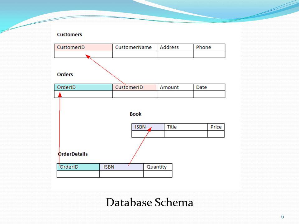 6 Database Schema