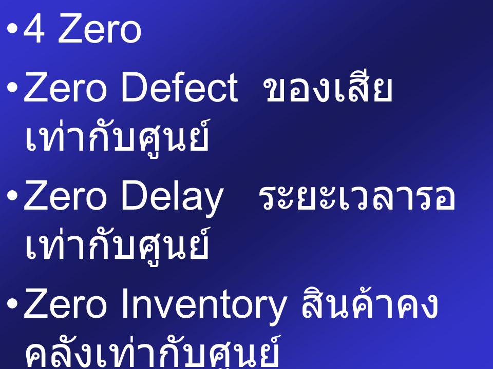 •4 Zero •Zero Defect ของเสีย เท่ากับศูนย์ •Zero Delay ระยะเวลารอ เท่ากับศูนย์ •Zero Inventory สินค้าคง คลังเท่ากับศูนย์ •Zero Accidenet อุบัติเหตุ เท่