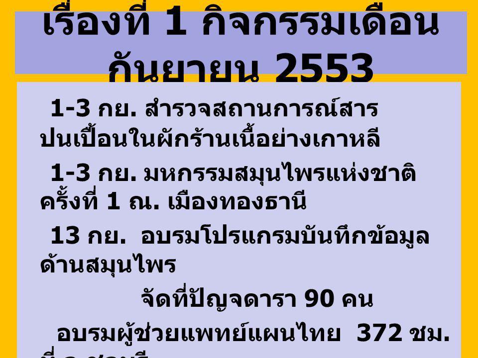 เรื่องที่ 1 กิจกรรมเดือน กันยายน 2553 1-3 กย. สำรวจสถานการณ์สาร ปนเปื้อนในผักร้านเนื้อย่างเกาหลี 1-3 กย. มหกรรมสมุนไพรแห่งชาติ ครั้งที่ 1 ณ. เมืองทองธ