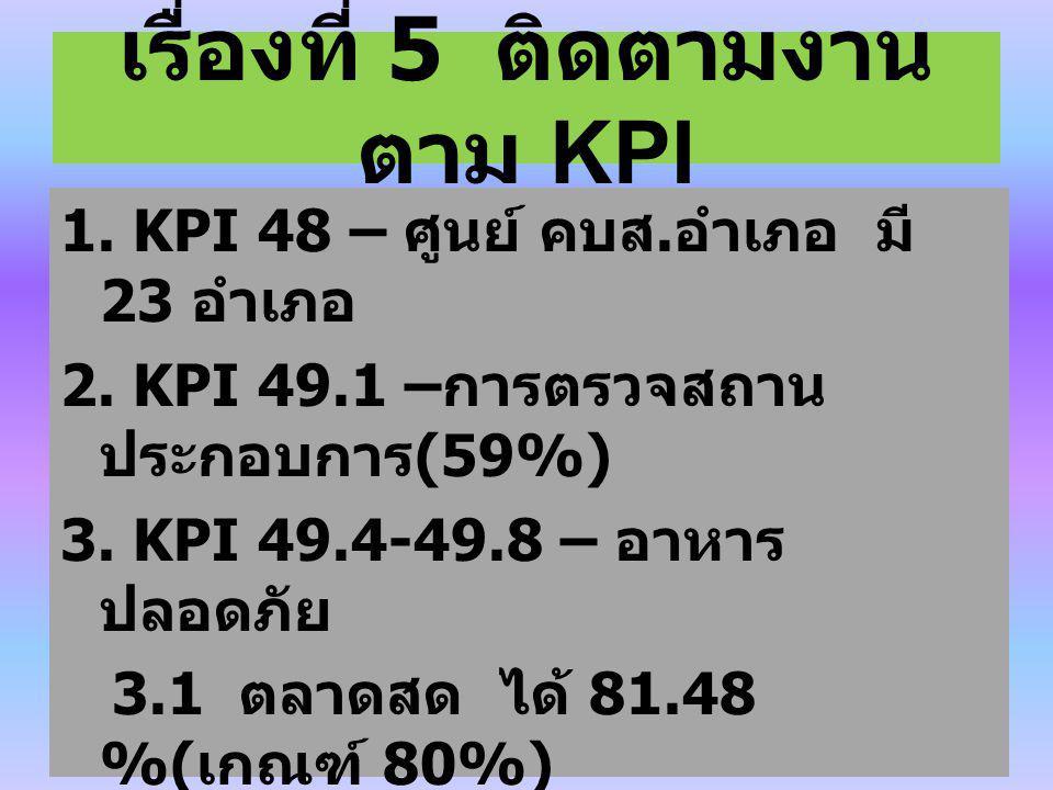 เรื่องที่ 5 ติดตามงาน ตาม KPI 1. KPI 48 – ศูนย์ คบส. อำเภอ มี 23 อำเภอ 2. KPI 49.1 – การตรวจสถาน ประกอบการ (59%) 3. KPI 49.4-49.8 – อาหาร ปลอดภัย 3.1