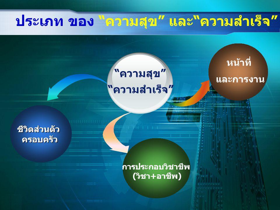 """ประเภท ของ """"ความสุข"""" และ""""ความสำเร็จ"""" """"ความสำเร็จ"""" ชีวิตส่วนตัวครอบครัว การประกอบวิชาชีพ (วิชา+อาชีพ) หน้าที่ และการงาน """"ความสุข"""""""