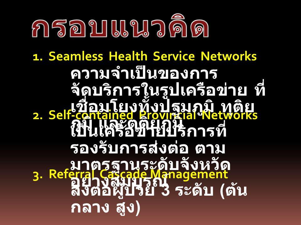 1. Seamless Health Service Networks 2. Self-contained Provincial Networks 3. Referral Cascade Management ความจำเป็นของการ จัดบริการในรูปเครือข่าย ที่