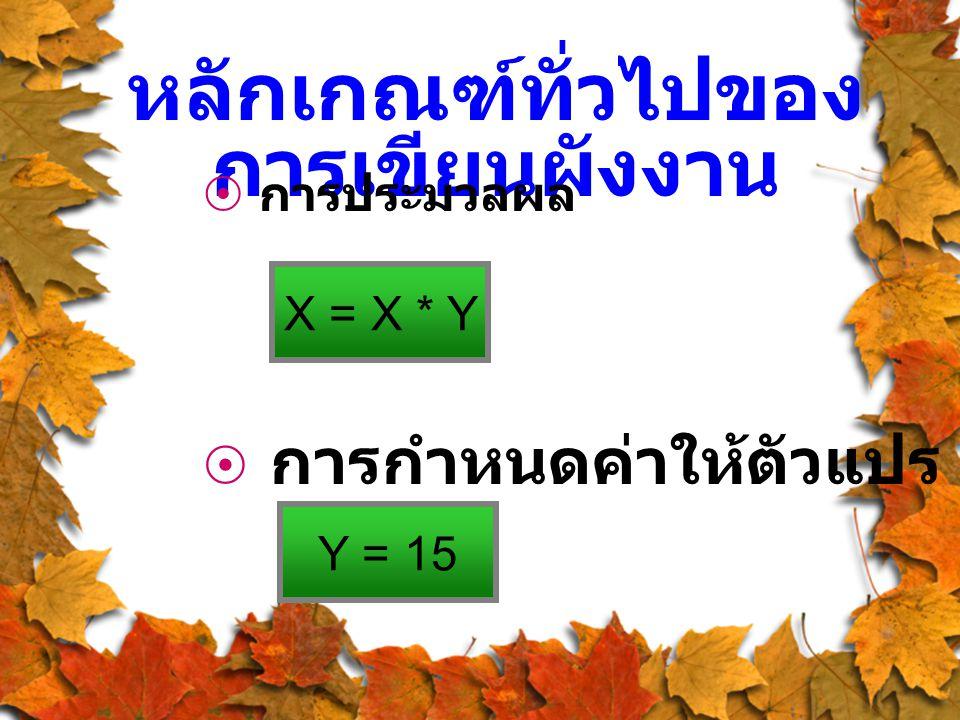 X = X * Y หลักเกณฑ์ทั่วไปของ การเขียนผังงาน  การประมวลผล Y = 15  การกำหนดค่าให้ตัวแปร