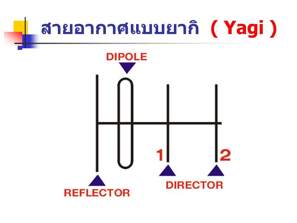 สายอากาศแบบยากิ ( Yagi )