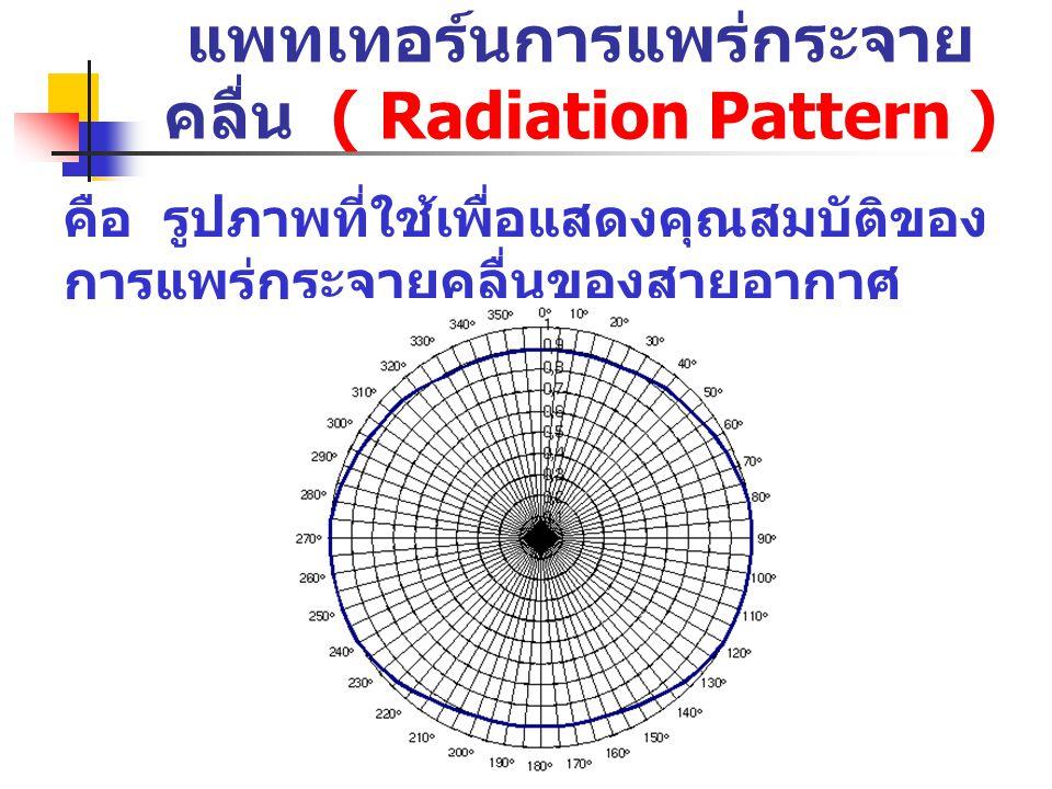 แพทเทอร์นการแพร่กระจาย คลื่น ( Radiation Pattern ) คือ รูปภาพที่ใช้เพื่อแสดงคุณสมบัติของ การแพร่กระจายคลื่นของสายอากาศ