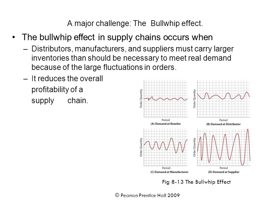 A major challenge: The Bullwhip effect. © Pearson Prentice Hall 2009 •The bullwhip effect in supply chains occurs when –Distributors, manufacturers, a