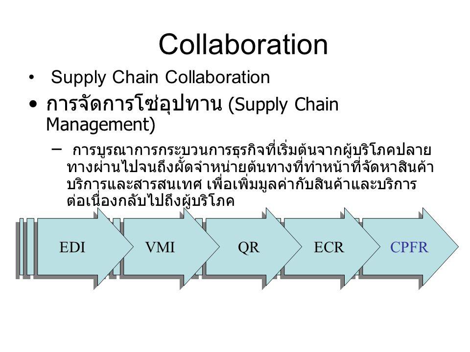 CPFR ECR QR Collaboration • Supply Chain Collaboration •การจัดการโซ่อุปทาน (Supply Chain Management) – การบูรณาการกระบวนการธุรกิจที่เริ่มต้นจากผู้บริโภคปลาย ทางผ่านไปจนถึงผั้ดจำหน่ายต้นทางที่ทำหน้าที่จัดหาสินค้า บริการและสารสนเทศ เพื่อเพิ่มมูลค่ากับสินค้าและบริการ ต่อเนื่องกลับไปถึงผู้บริโภค VMI EDI