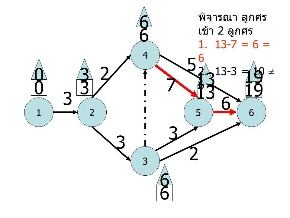 1 4 52 3 6 3 2 3 5 2 6 0 0 3 3 6 6 13 19 6 6 13 3 7 พิจารณา ลูกศร เข้า 2 ลูกศร 1. 13-7 = 6 = 6 2. 13-3 = 10  6