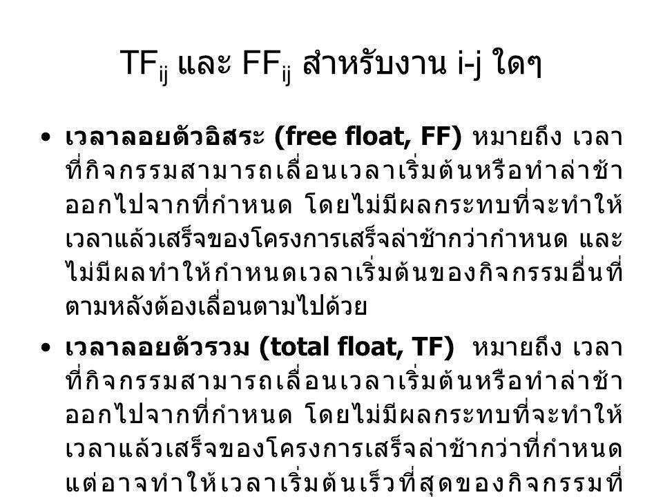 TF ij และ FF ij สำหรับงาน i-j ใดๆ • เวลาลอยตัวอิสระ (free float, FF) หมายถึง เวลา ที่กิจกรรมสามารถเลื่อนเวลาเริ่มต้นหรือทำล่าช้า ออกไปจากที่กำหนด โดยไ