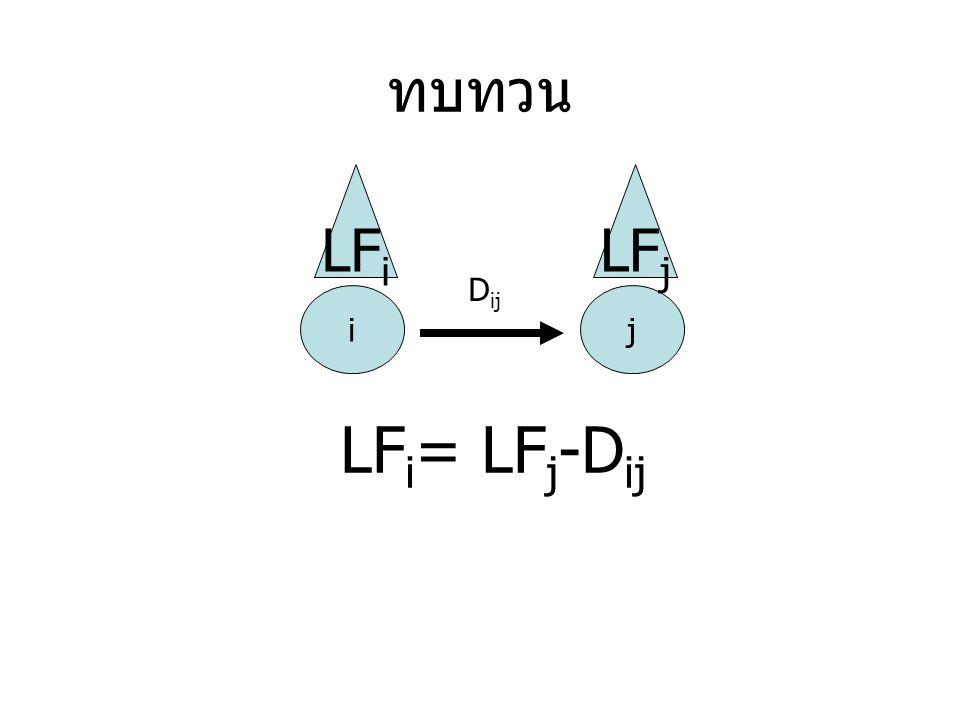 ij D ij ทบทวน LF i = LF j -D ij LF i LF j