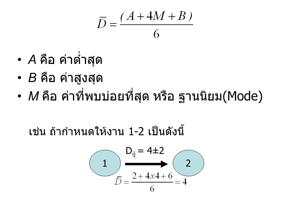 •A คือ ค่าต่ำสุด •B คือ ค่าสูงสุด •M คือ ค่าที่พบบ่อยที่สุด หรือ ฐานนิยม (Mode) เช่น ถ้ากำหนดให้งาน 1-2 เป็นดังนี้ 12 D ij = 4±2