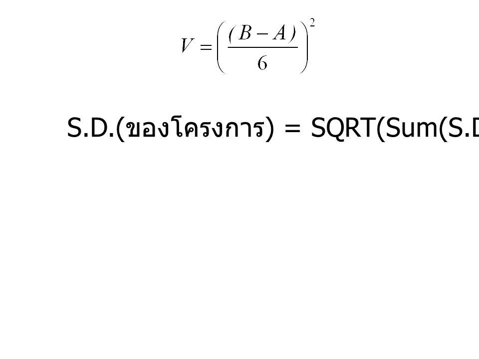 S.D.( ของโครงการ ) = SQRT(Sum(S.D.( วิกฤต ))