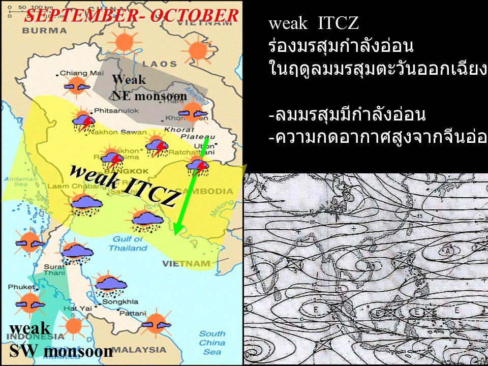 weak ITCZ SEPTEMBER- OCTOBER weak SW monsoon weak ITCZ ร่องมรสุมกำลังอ่อน ในฤดูลมมรสุมตะวันออกเฉียงเหนือ - ลมมรสุมมีกำลังอ่อน - ความกดอากาศสูงจากจีนอ่