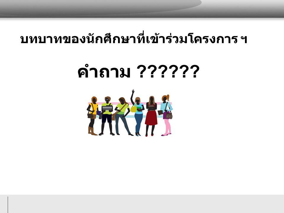 บทบาทของนักศึกษาที่เข้าร่วมโครงการ ฯ คำถาม ??????