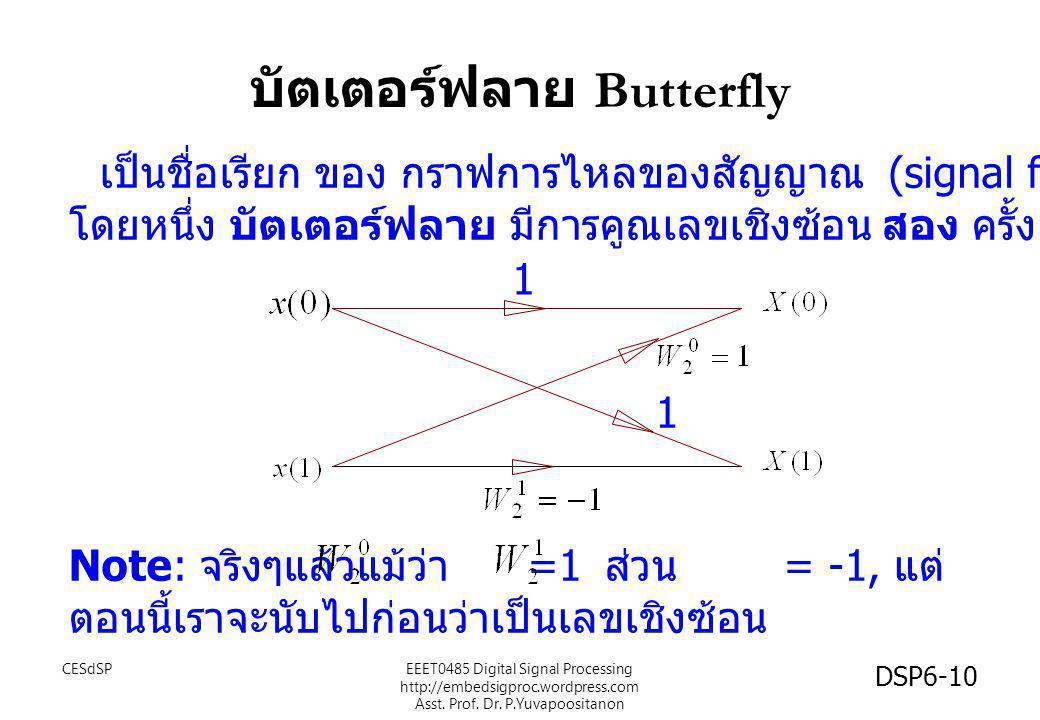 โดยหนึ่ง บัตเตอร์ฟลาย มีการคูณเลขเชิงซ้อน สอง ครั้ง บัตเตอร์ฟลาย Butterfly 1 1 Note: จริงๆแล้วแม้ว่า =1 ส่วน = -1, แต่ ตอนนี้เราจะนับไปก่อนว่าเป็นเลขเ