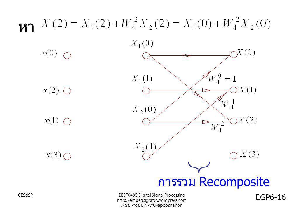 หา การรวม Recomposite CESdSP DSP6-16 EEET0485 Digital Signal Processing http://embedsigproc.wordpress.com Asst. Prof. Dr. P.Yuvapoositanon