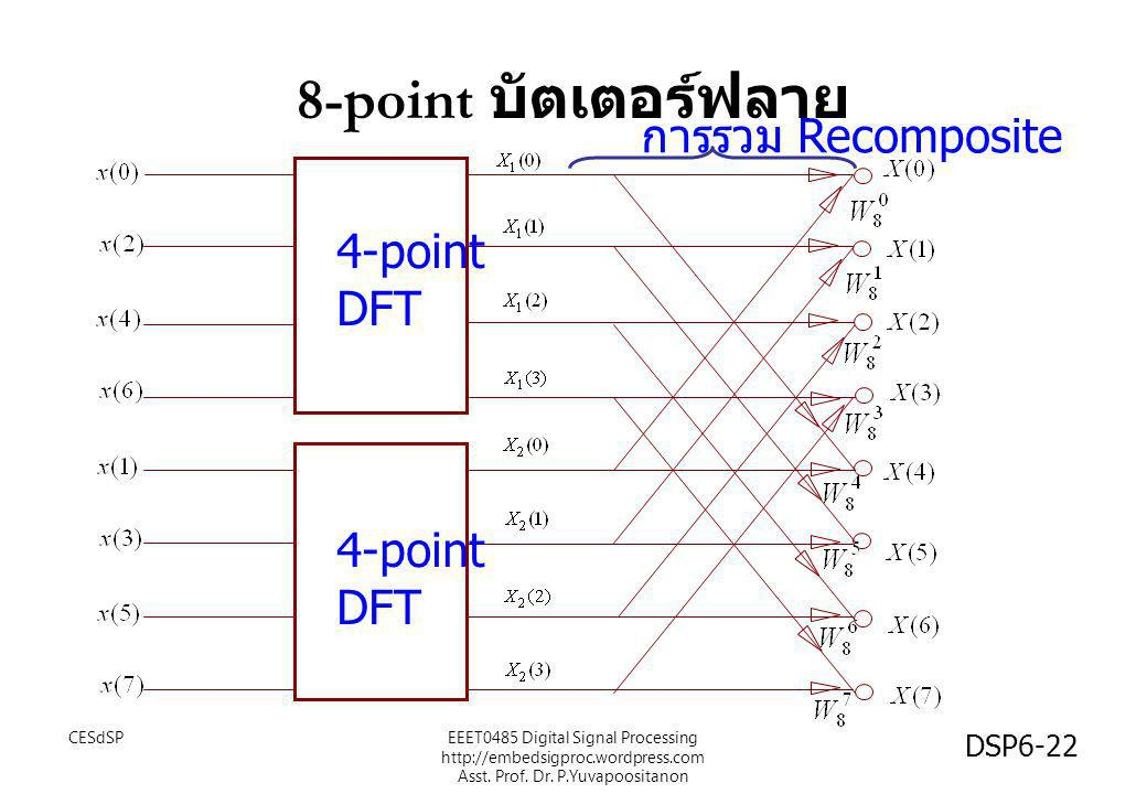 8-point บัตเตอร์ฟลาย 4-point DFT 4-point DFT การรวม Recomposite CESdSP DSP6-22 EEET0485 Digital Signal Processing http://embedsigproc.wordpress.com As
