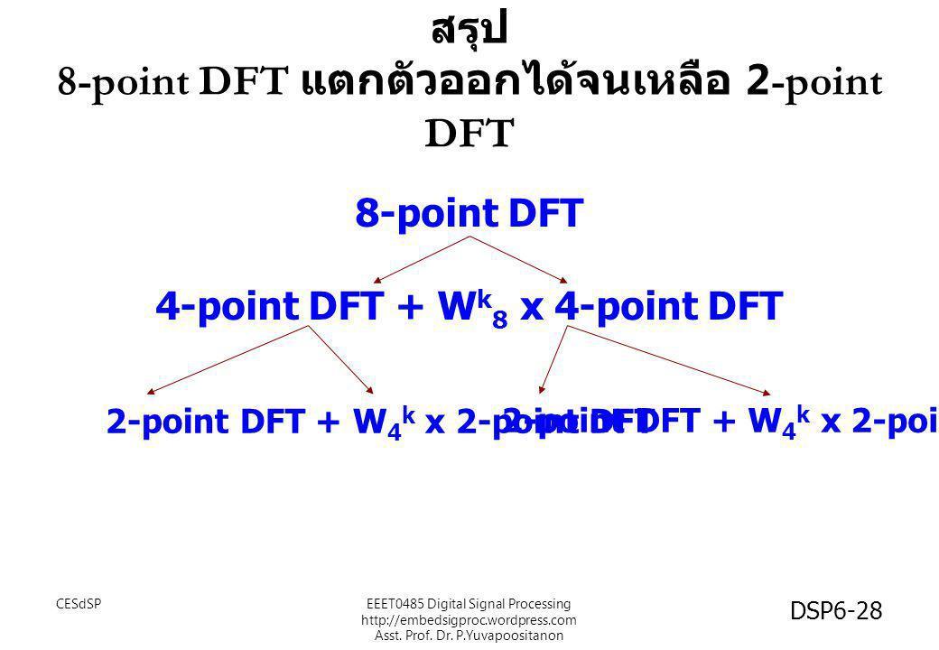 สรุป 8-point DFT แตกตัวออกได้จนเหลือ 2-point DFT 8-point DFT 4-point DFT + W k 8 x 4-point DFT 2-point DFT + W 4 k x 2-point DFT CESdSP DSP6-28 EEET04