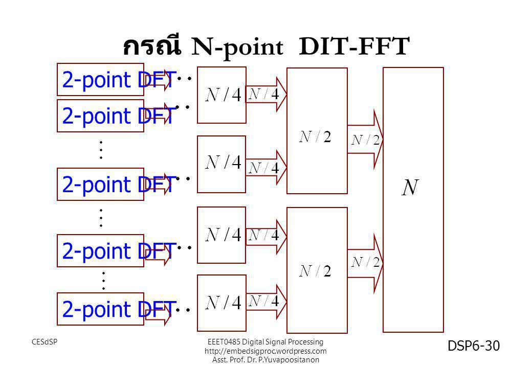 กรณี N-point DIT-FFT 2-point DFT CESdSP DSP6-30 EEET0485 Digital Signal Processing http://embedsigproc.wordpress.com Asst. Prof. Dr. P.Yuvapoositanon