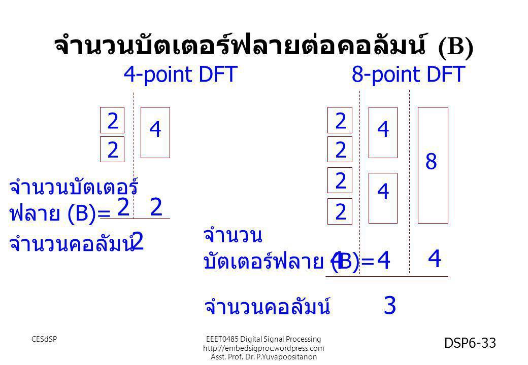 จำนวนบัตเตอร์ฟลายต่อคอลัมน์ (B) 4 2 2 4-point DFT 8 4 4 2 2 2 2 8-point DFT จำนวนคอลัมน์ 2 จำนวน บัตเตอร์ฟลาย (B)= 44 4 จำนวนบัตเตอร์ ฟลาย (B)= 22 จำน