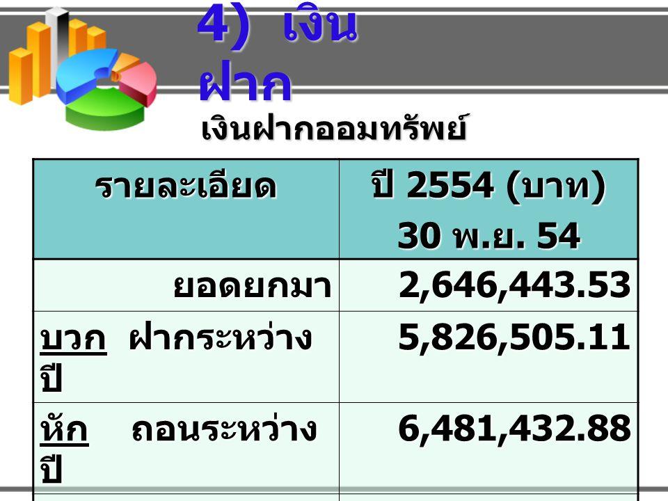 การสรรหาประธาน / กรรมการ ปี 2555 การสรรหาประธาน / กรรมการ ปี 2555 รายละเอียด ระยะเวลา ดำเนินการ 1.