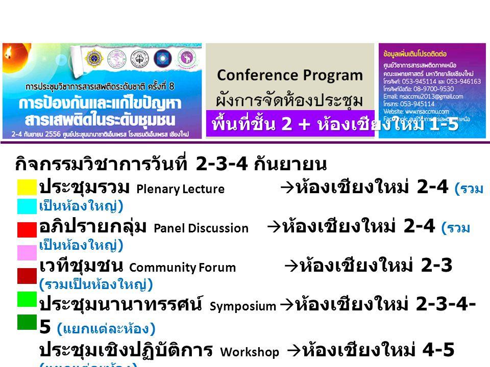 กิจกรรมวิชาการวันที่ 2-3-4 กันยายน ประชุมรวม Plenary Lecture  ห้องเชียงใหม่ 2-4 ( รวม เป็นห้องใหญ่ ) อภิปรายกลุ่ม Panel Discussion  ห้องเชียงใหม่ 2-