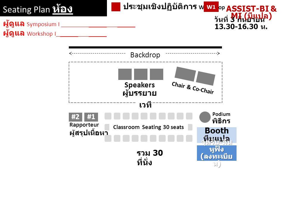 Seating Plan ห้อง เชียงใหม่ 5 ประชุมเชิงปฏิบัติการ Workshop W1 วันที่ 3 กันยายน 13.30-16.30 น. ASSIST-BI & MI ( มีแปล ) Backdrop Chair & Co-Chair เวที