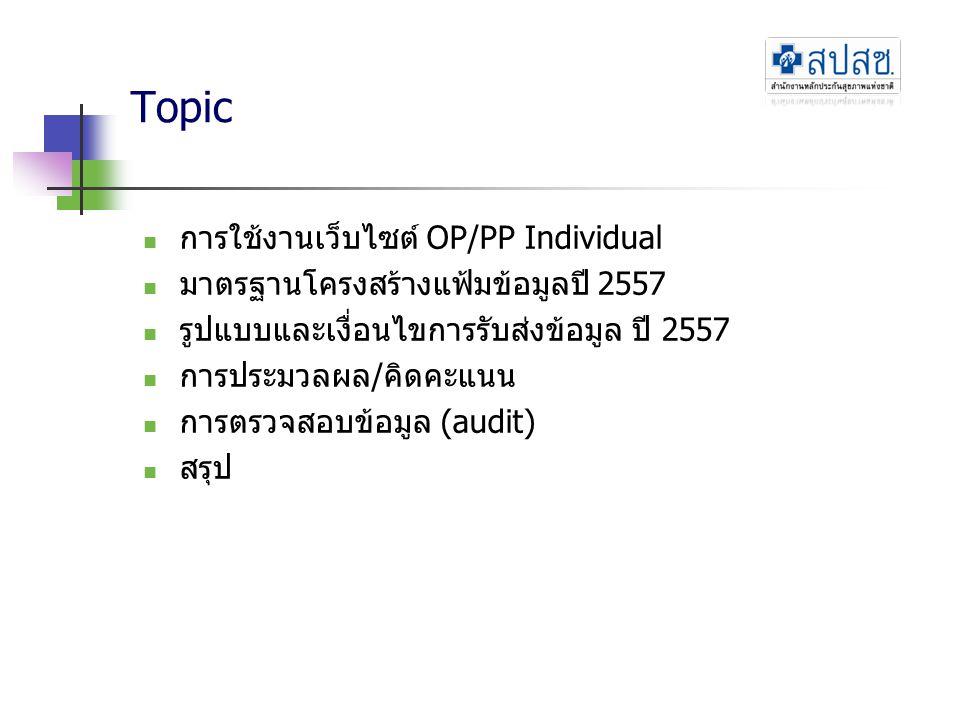 Website : OP/PP Individuals http://op.nhso.go.th/op