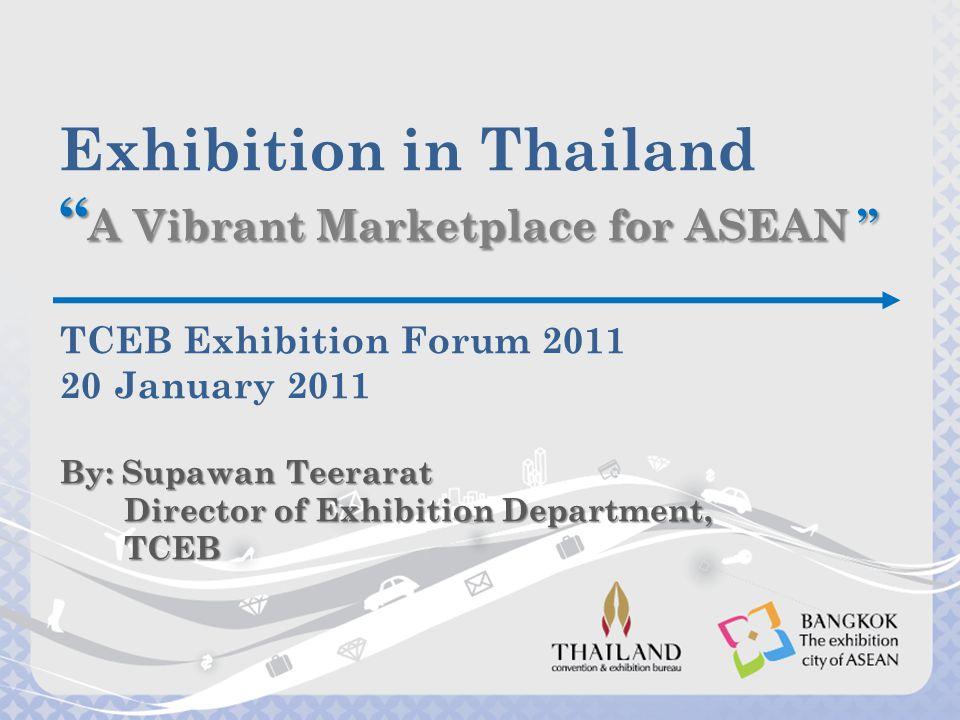 ภาพรวมการจัดงานของประเทศไทยในปี 2553 TOTAL 84 Exhibitions Note : ช่วงเดือน มี.