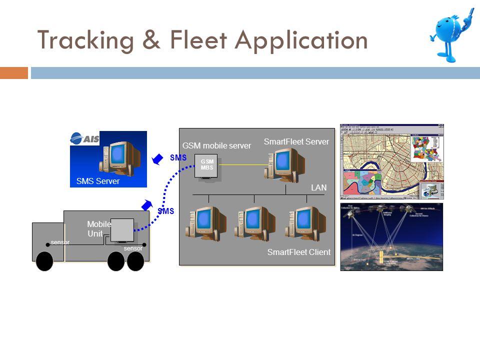 Mobile Unit sensor SmartFleet Server LAN SmartFleet Client GSM mobile server GSM MBS sensor SMS SMS Server Tracking & Fleet Application