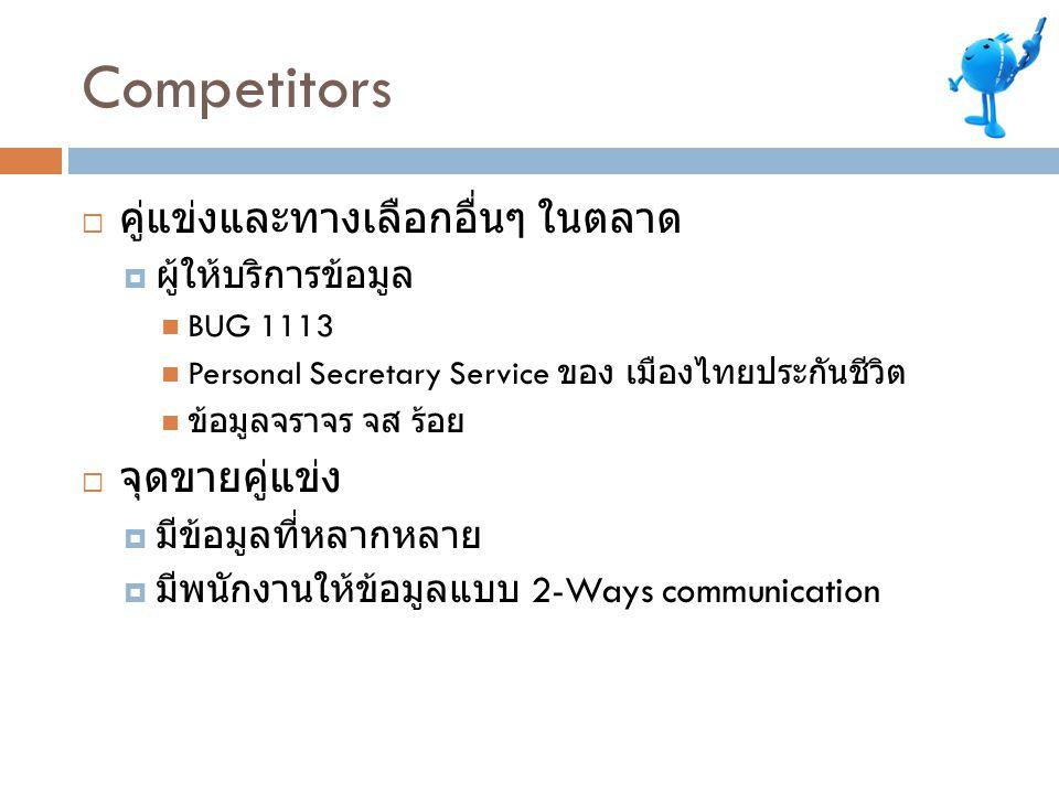 Competitors  คู่แข่งและทางเลือกอื่นๆ ในตลาด  ผู้ให้บริการข้อมูล  BUG 1113  Personal Secretary Service ของ เมืองไทยประกันชีวิต  ข้อมูลจราจร จส ร้อย  จุดขายคู่แข่ง  มีข้อมูลที่หลากหลาย  มีพนักงานให้ข้อมูลแบบ 2-Ways communication