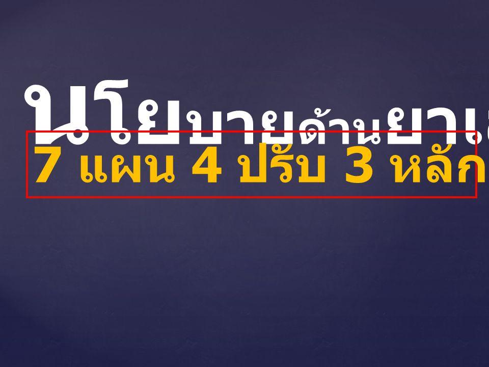 น โย บาย ด้าน ยาเสพติด 7 แผน 4 ปรับ 3 หลัก 6 เร่ง