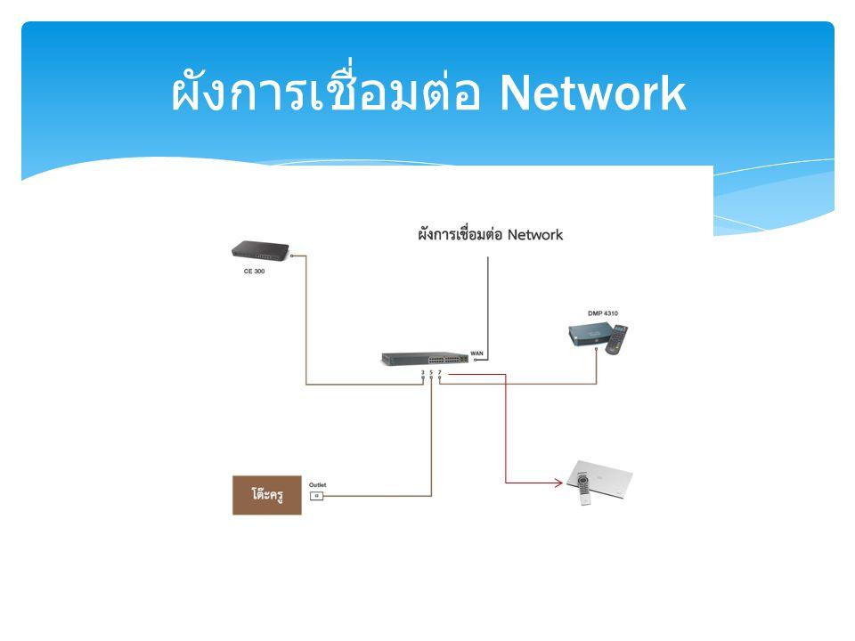 ผังการเชื่อมต่อ Network