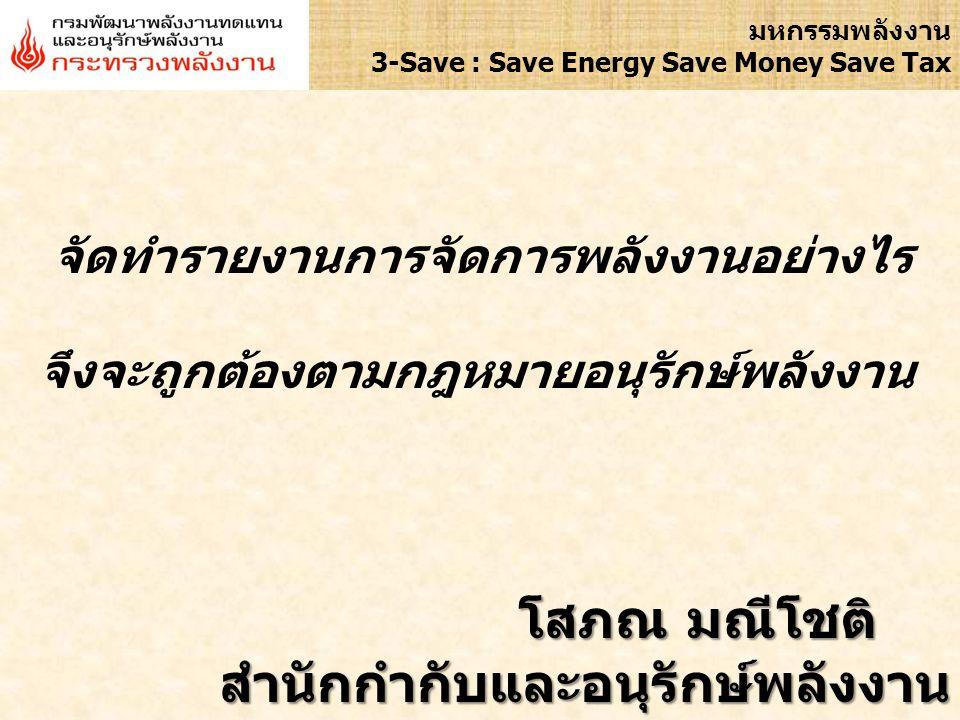 ขอให้ทุกท่านประสบผลสำเร็จ ในการพัฒนาระบบ การจัดการพลังงานรอบที่ 2 (2554) ตอบคำถาม 12 มหกรรมพลังงาน 3-Save : Save Energy Save Money Save Tax