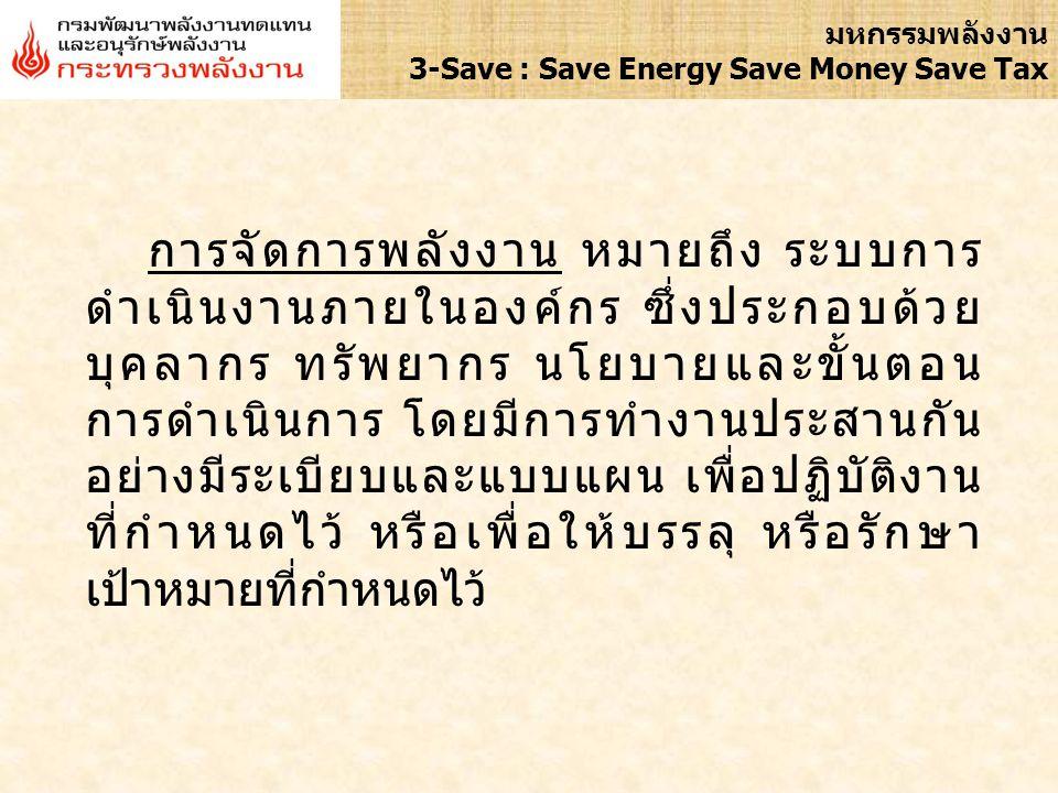 การพัฒนาการจัดการพลังงาน 8 ขั้นตอน 1.การแต่งตั้งคณะทำงานด้านการจัด การพลังงาน 2.