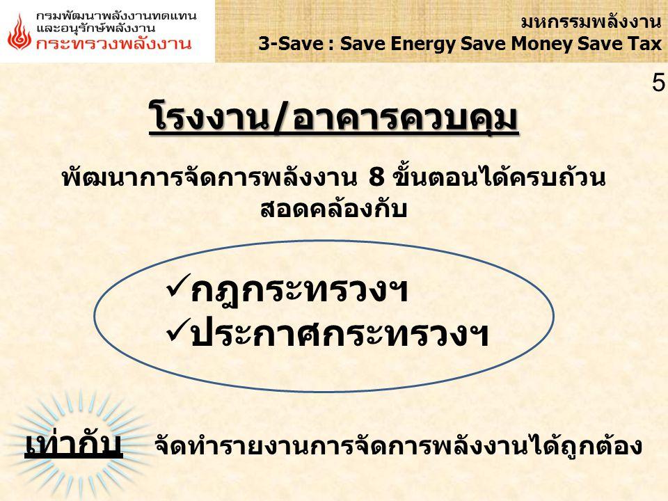การจัดการพลังงานในรอบที่ 2 (2554) ผลที่ได้รับ ไม่เปลี่ยนแปลง ใช้ของเดิม -ประกาศเพิ่มเติม(ใหม่) -เผยแพร่ใหม่ -การรับทราบอย่างทั่วถึง ของบุคลากรของโรงงาน หมายเหตุ ขั้นตอนที่ 2 ไม่ต้องดำเนินการ 6