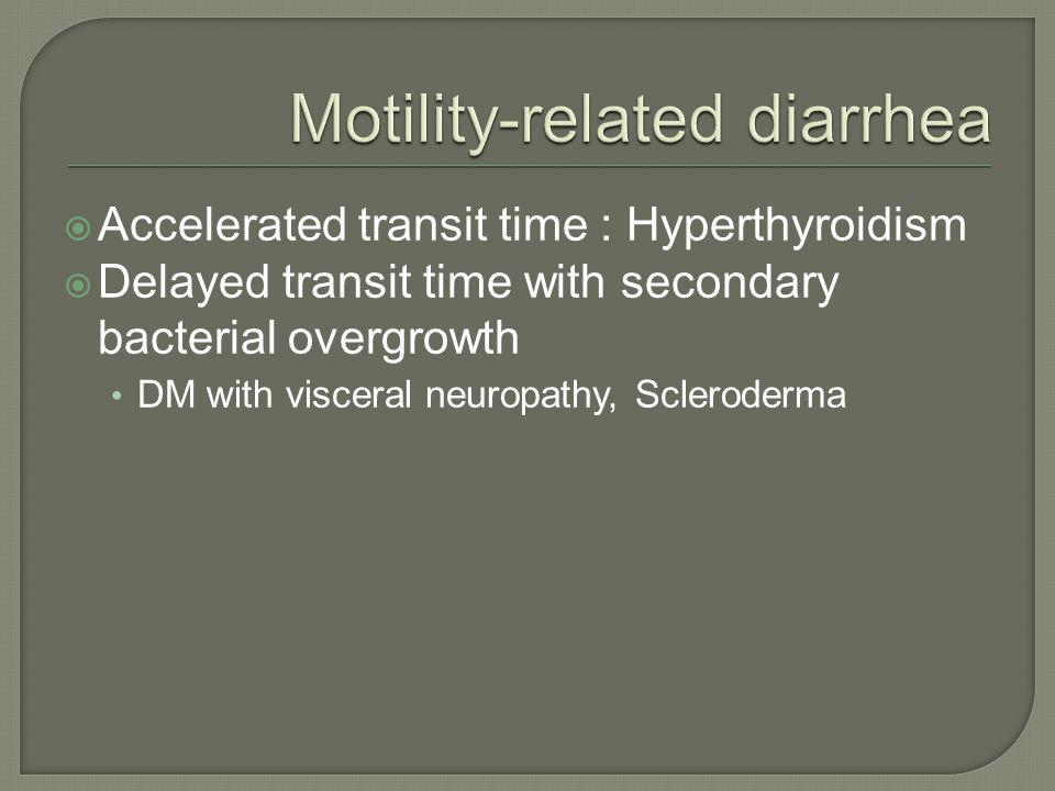  Accelerated transit time : Hyperthyroidism  Delayed transit time with secondary bacterial overgrowth • DM with visceral neuropathy, Scleroderma