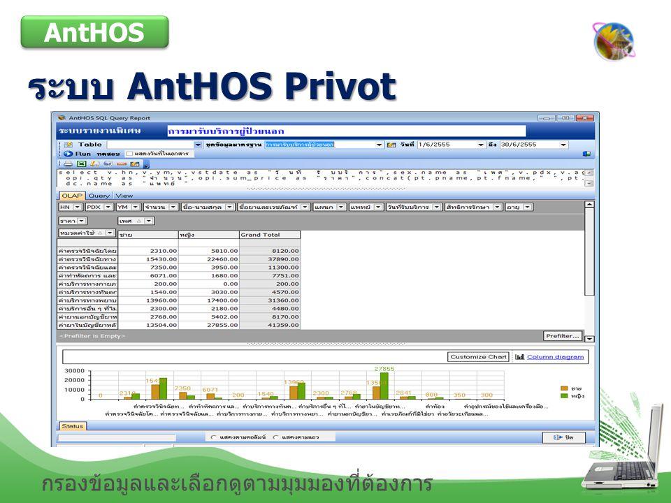 ระบบ AntHOS Privot AntHOS กรองข้อมูลและเลือกดูตามมุมมองที่ต้องการ