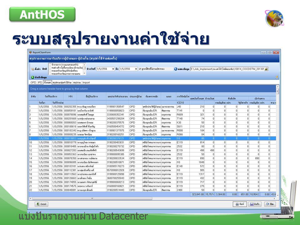 ระบบสรุปรายงานค่าใช้จ่าย แบ่งปันรายงานผ่าน Datacenter
