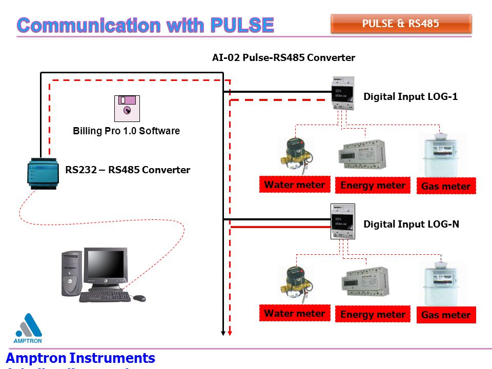 AI-02 Pulse-RS485 Converter Amptron Instruments (Thailand) Co.,Ltd. RS232 – RS485 Converter Water meter Energy meter Gas meter Water meter Energy mete
