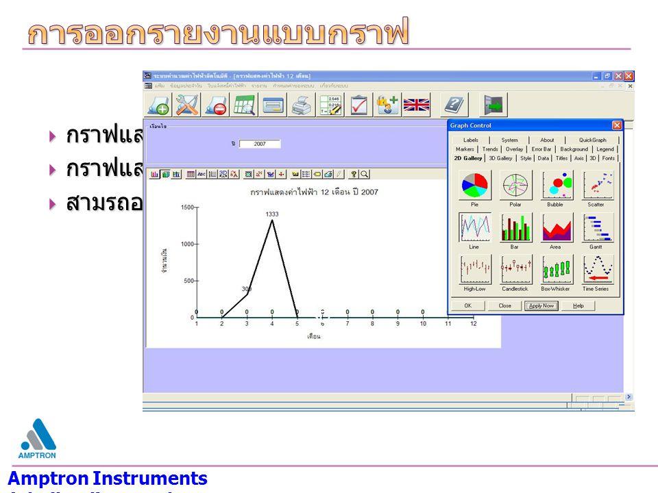  กราฟแสดงหน่วยไฟฟ้า 12 เดือน  กราฟแสดงค่าไฟฟ้า 12 เดือน  สามรถออกแบบกราฟได้เอง แบบ 2 มิติ และ 3 มิติ 2D 3D 2D 3D Amptron Instruments (Thailand) Co.