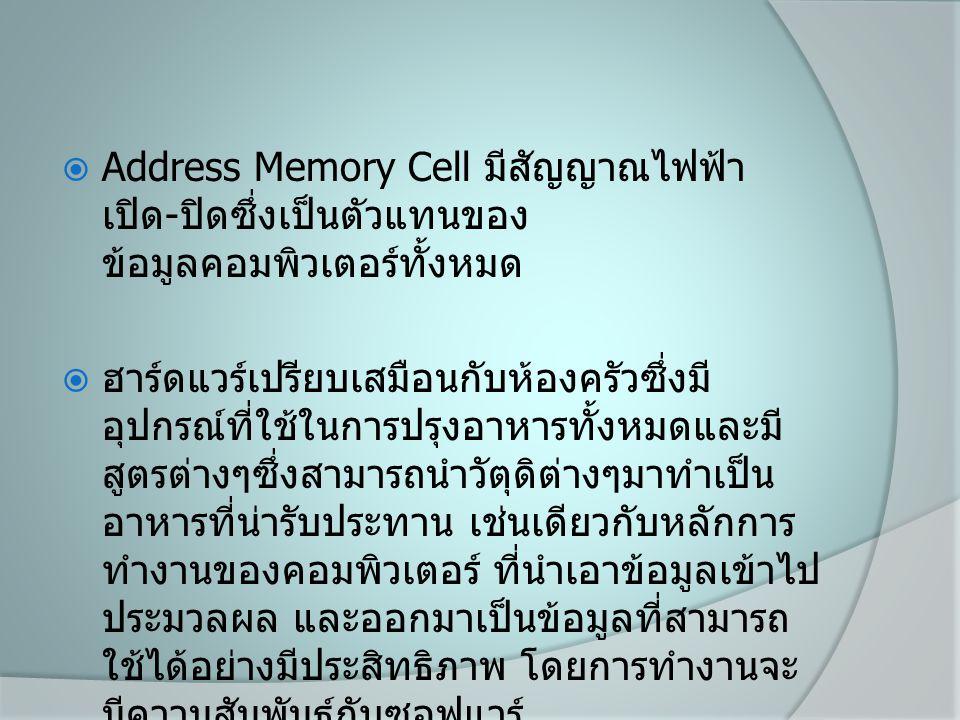  Address Memory Cell มีสัญญาณไฟฟ้า เปิด - ปิดซึ่งเป็นตัวแทนของ ข้อมูลคอมพิวเตอร์ทั้งหมด  ฮาร์ดแวร์เปรียบเสมือนกับห้องครัวซึ่งมี อุปกรณ์ที่ใช้ในการปรุงอาหารทั้งหมดและมี สูตรต่างๆซึ่งสามารถนำวัตุดิต่างๆมาทำเป็น อาหารที่น่ารับประทาน เช่นเดียวกับหลักการ ทำงานของคอมพิวเตอร์ ที่นำเอาข้อมูลเข้าไป ประมวลผล และออกมาเป็นข้อมูลที่สามารถ ใช้ได้อย่างมีประสิทธิภาพ โดยการทำงานจะ มีความสัมพันธ์กับซอฟแวร์